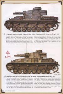 AK Interactive DAK Guide Panzer III