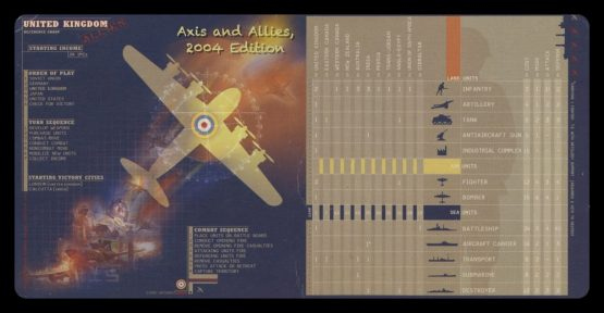 Axis & Allies: 2004 UK Set Up