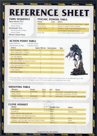 Space Hulk Rules Summary