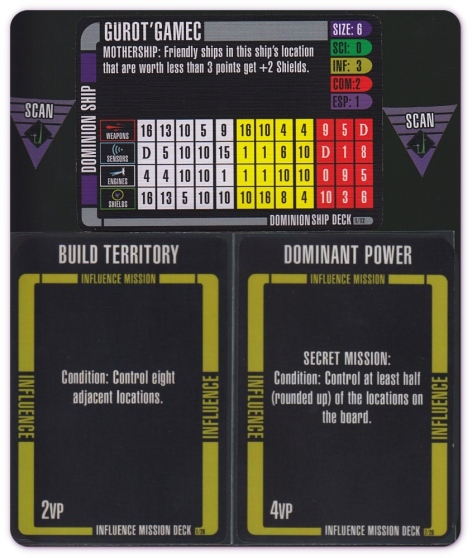 Star Trek Fleet Captains Dominion Ship Influence