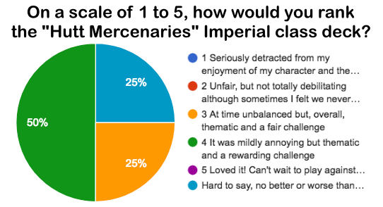 Hutt Mercenaries Graph